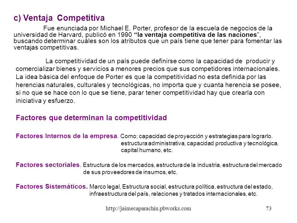 c) Ventaja Competitiva
