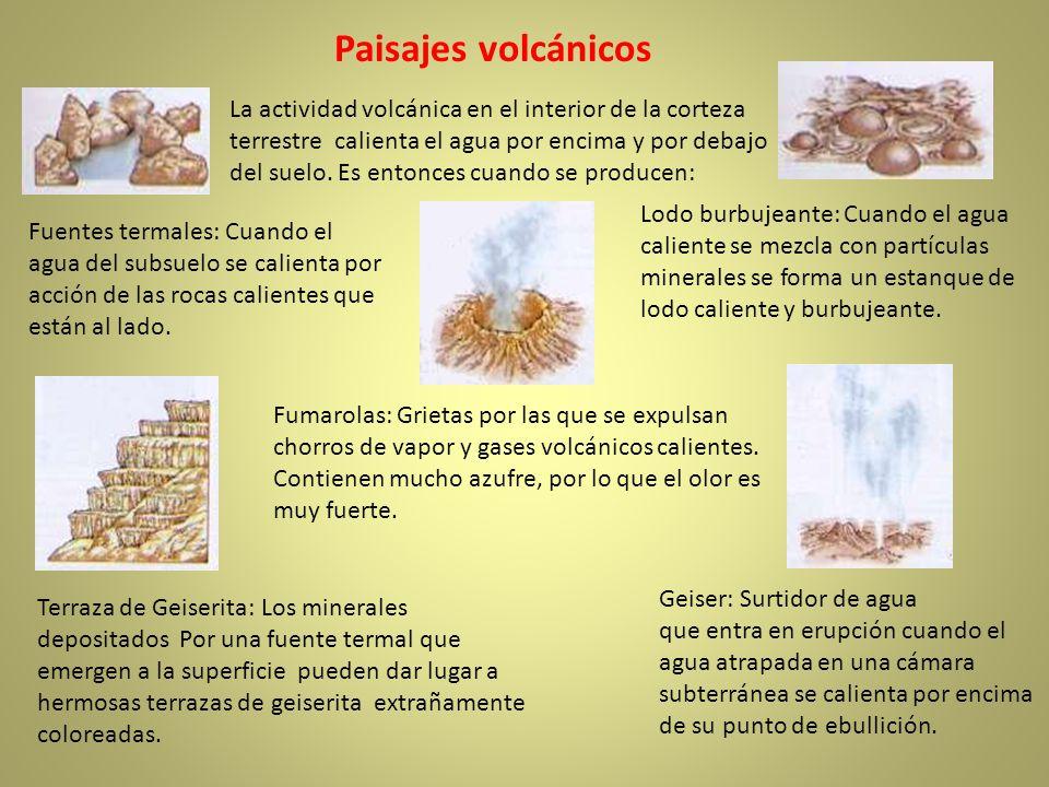 La palabra volc n se deriva de vulcano dios romano del for Estanque para agua caliente