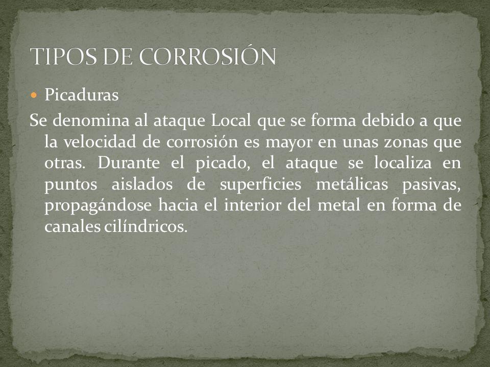 TIPOS DE CORROSIÓN Picaduras