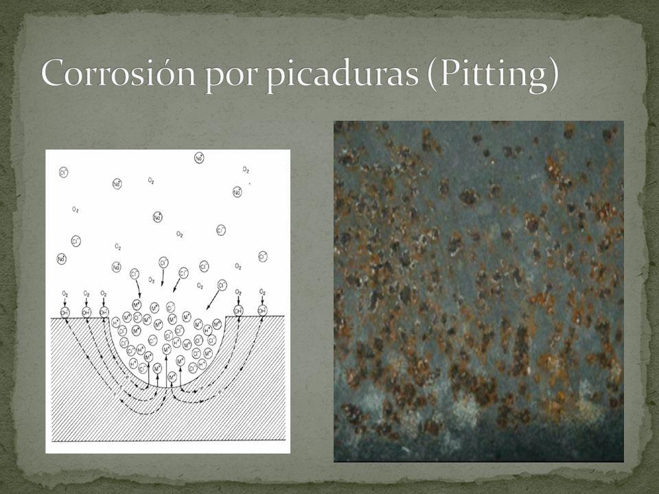 Corrosión por picaduras (Pitting)