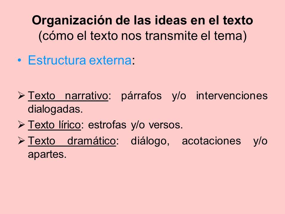 Organización de las ideas en el texto (cómo el texto nos transmite el tema)