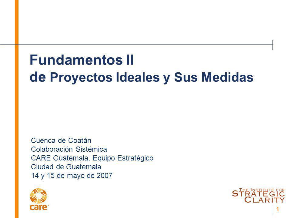 Fundamentos II de Proyectos Ideales y Sus Medidas