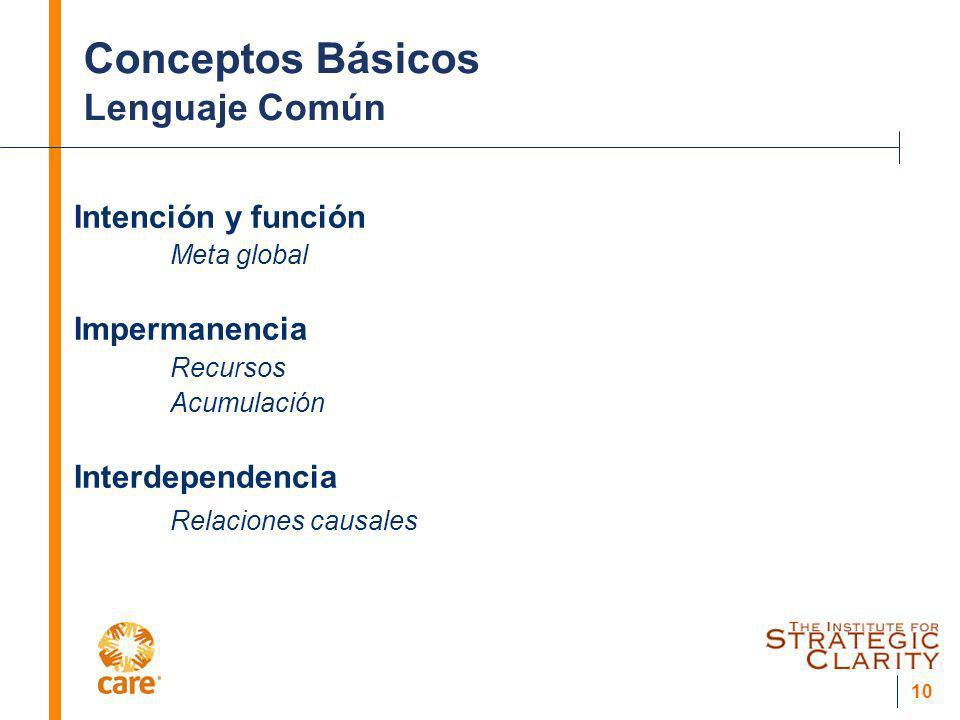 Conceptos Básicos Lenguaje Común