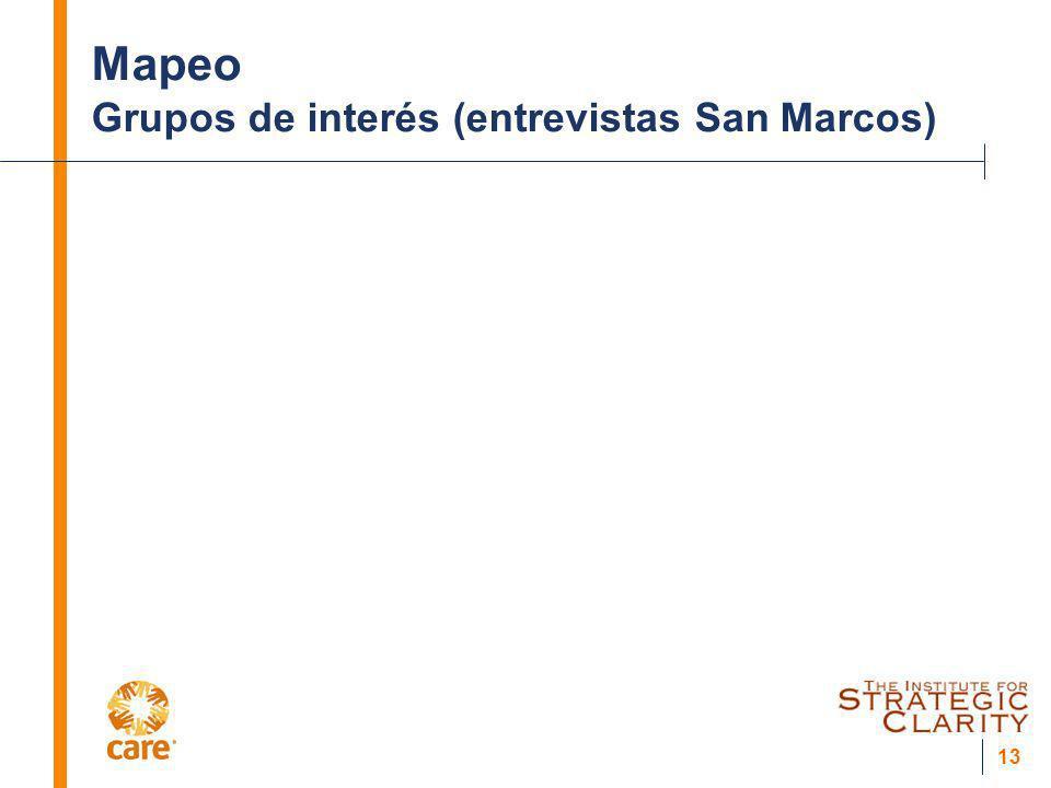 Mapeo Grupos de interés (entrevistas San Marcos)