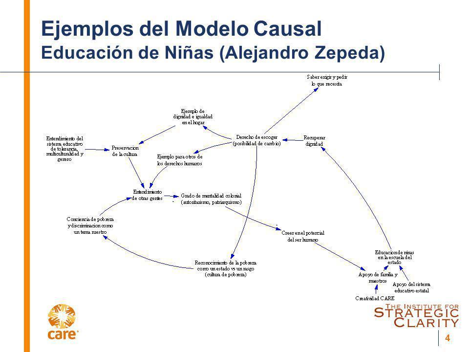 Ejemplos del Modelo Causal Educación de Niñas (Alejandro Zepeda)