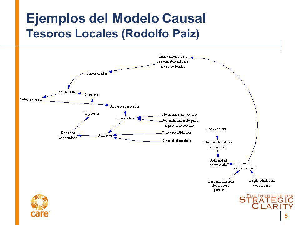 Ejemplos del Modelo Causal Tesoros Locales (Rodolfo Paiz)