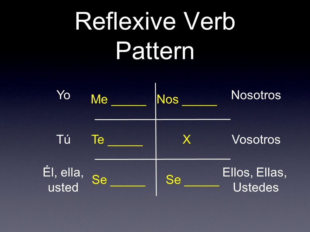 Reflexive Verb Pattern