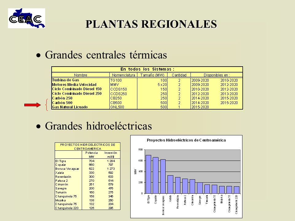 PLANTAS REGIONALES Grandes centrales térmicas Grandes hidroeléctricas