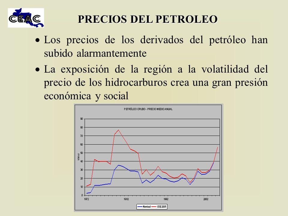 PRECIOS DEL PETROLEO Los precios de los derivados del petróleo han subido alarmantemente.