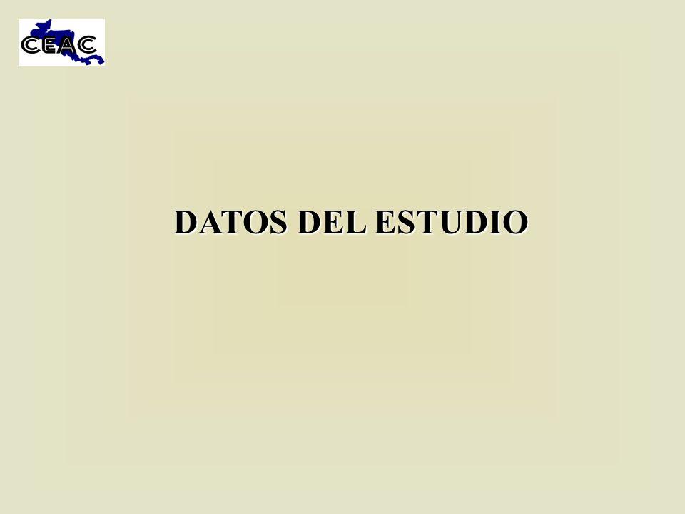 DATOS DEL ESTUDIO