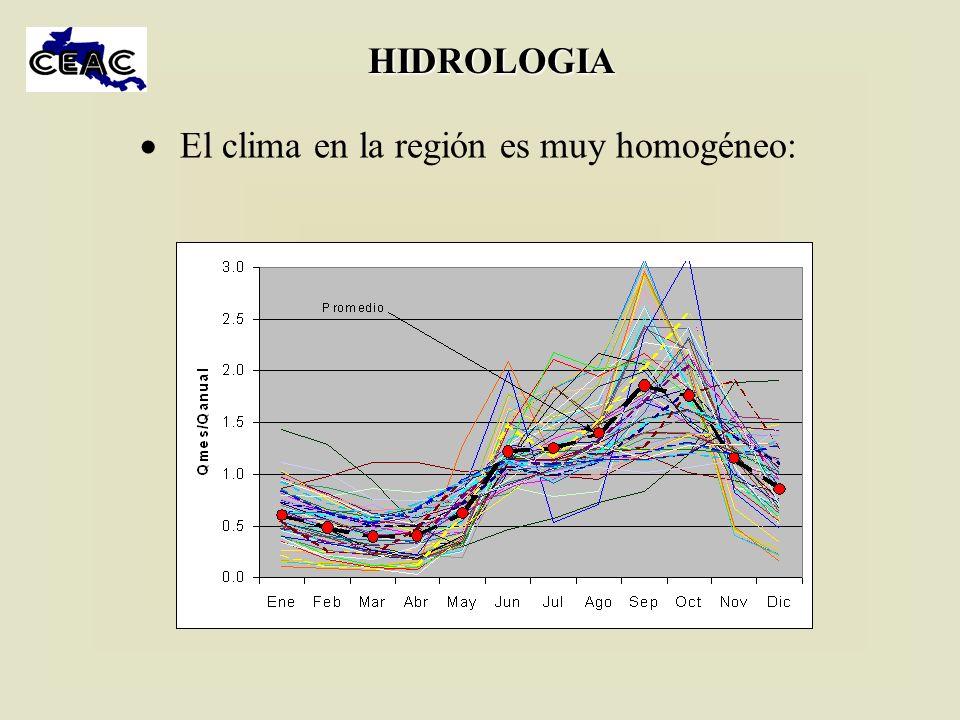 HIDROLOGIA El clima en la región es muy homogéneo: