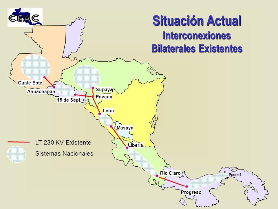 Bilaterales Existentes