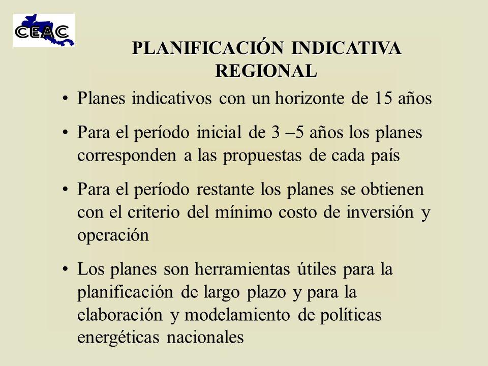 PLANIFICACIÓN INDICATIVA REGIONAL