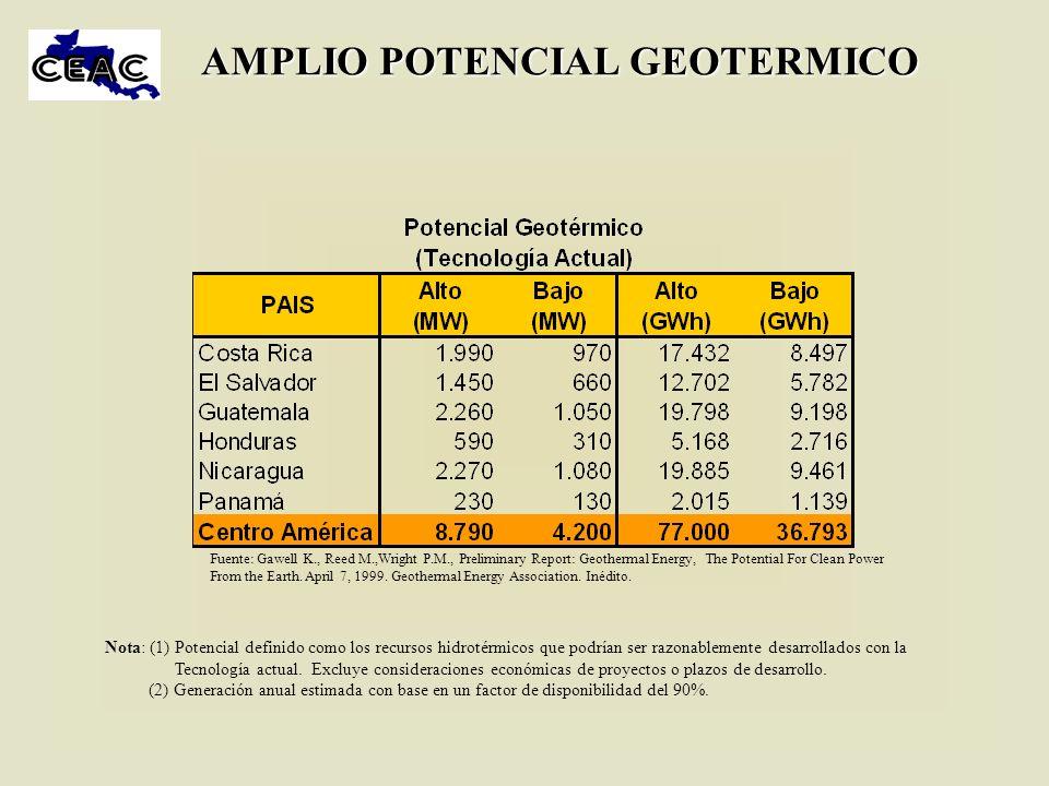 AMPLIO POTENCIAL GEOTERMICO