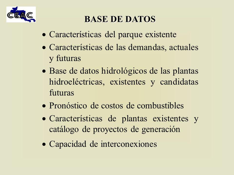BASE DE DATOS Características del parque existente. Características de las demandas, actuales y futuras.