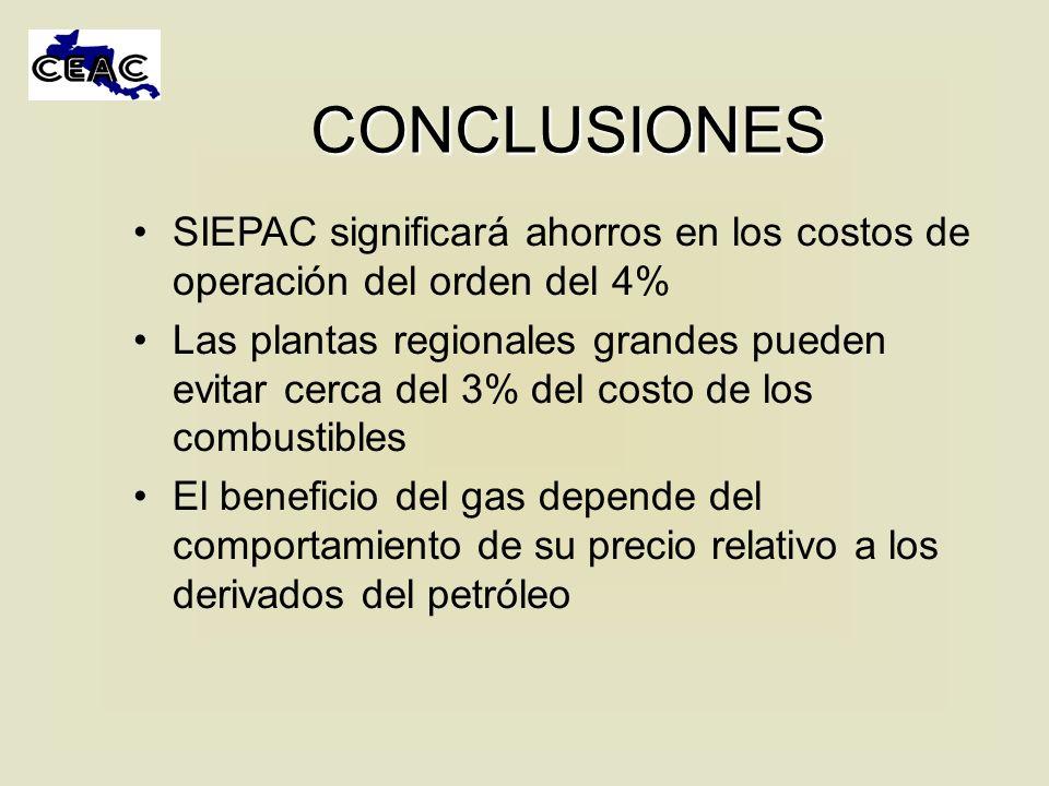 CONCLUSIONES SIEPAC significará ahorros en los costos de operación del orden del 4%