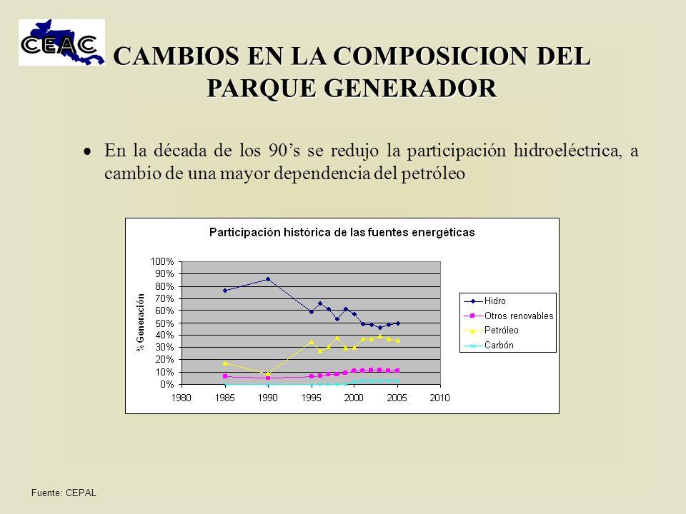 CAMBIOS EN LA COMPOSICION DEL PARQUE GENERADOR