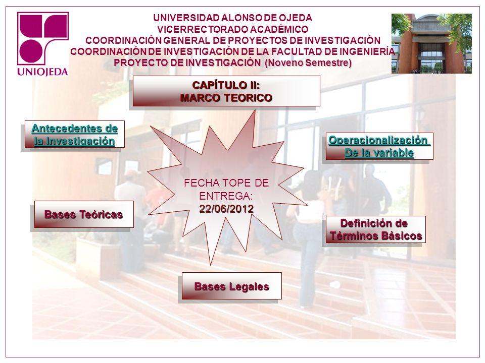 CAPÍTULO II: MARCO TEORICO Antecedentes de la Investigación