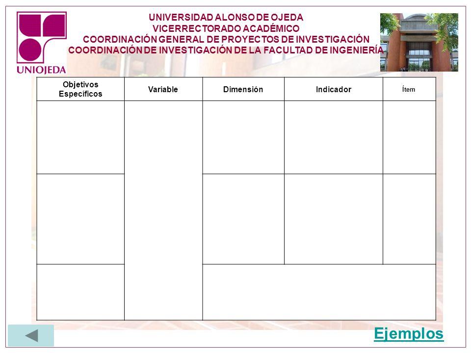 Ejemplos UNIVERSIDAD ALONSO DE OJEDA VICERRECTORADO ACADÉMICO