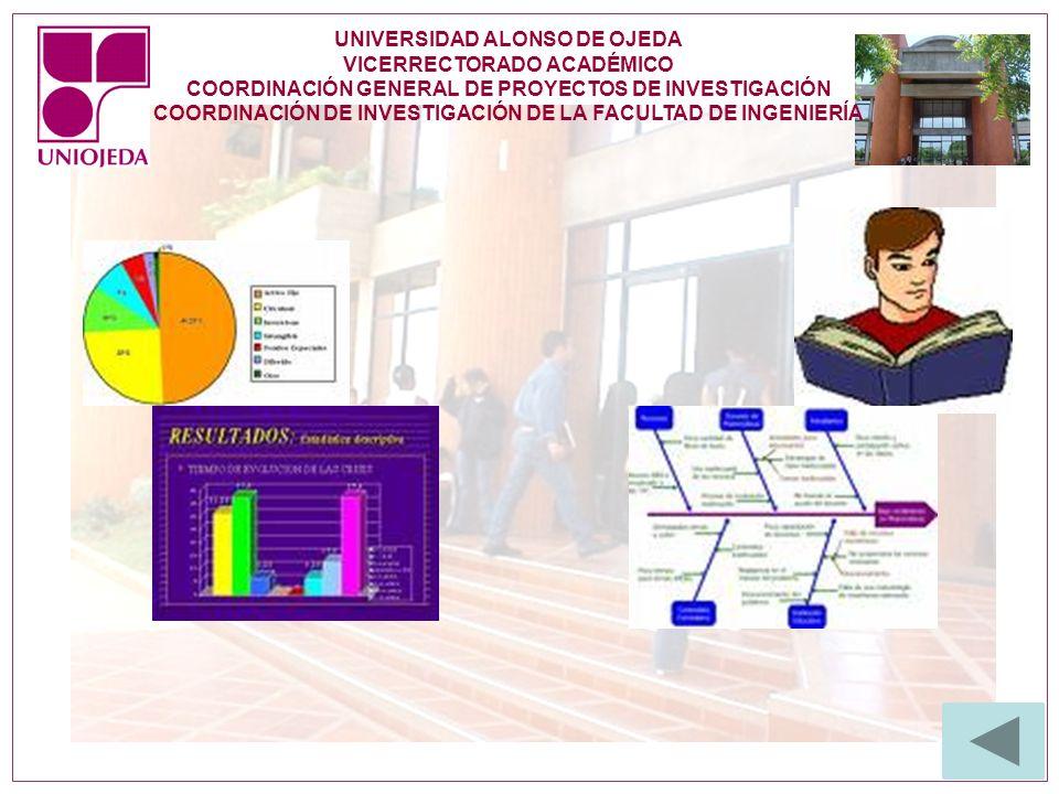 UNIVERSIDAD ALONSO DE OJEDA VICERRECTORADO ACADÉMICO