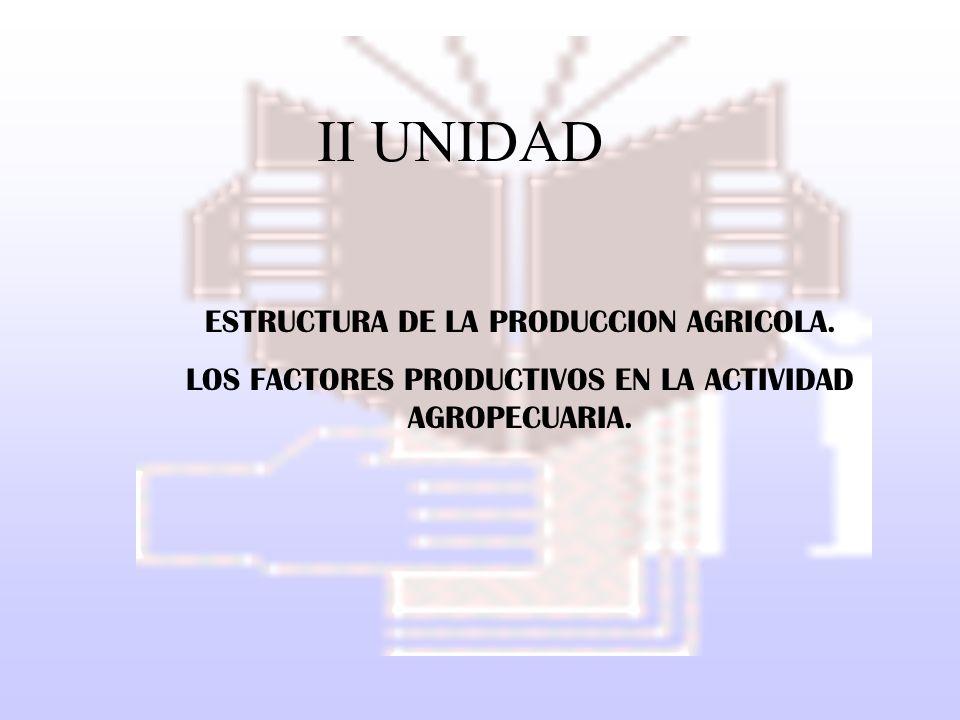II UNIDAD ESTRUCTURA DE LA PRODUCCION AGRICOLA.