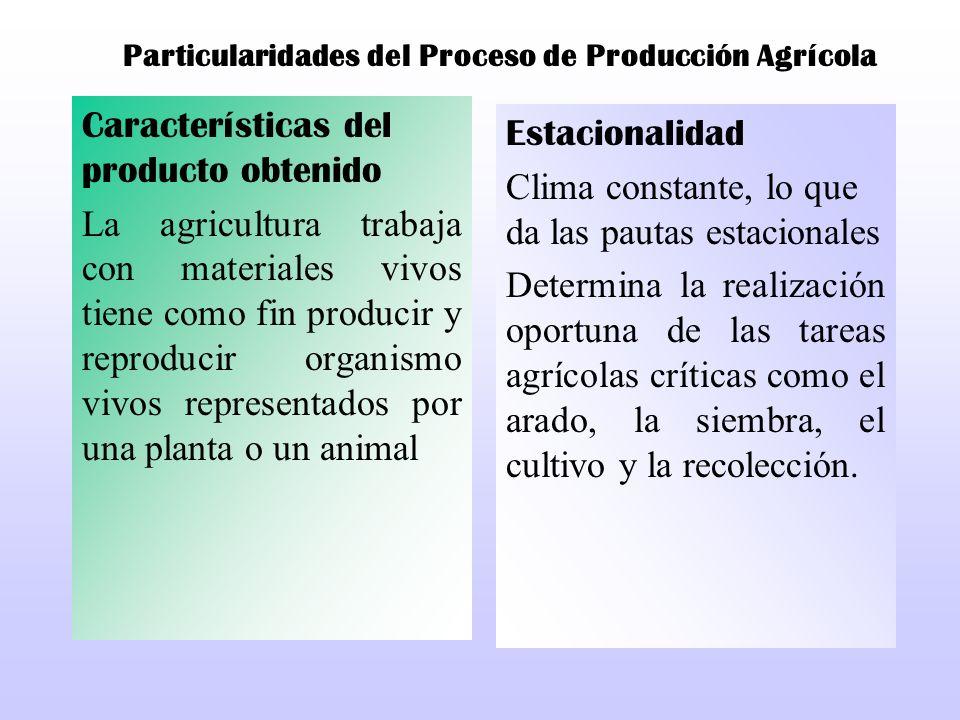 Particularidades del Proceso de Producción Agrícola