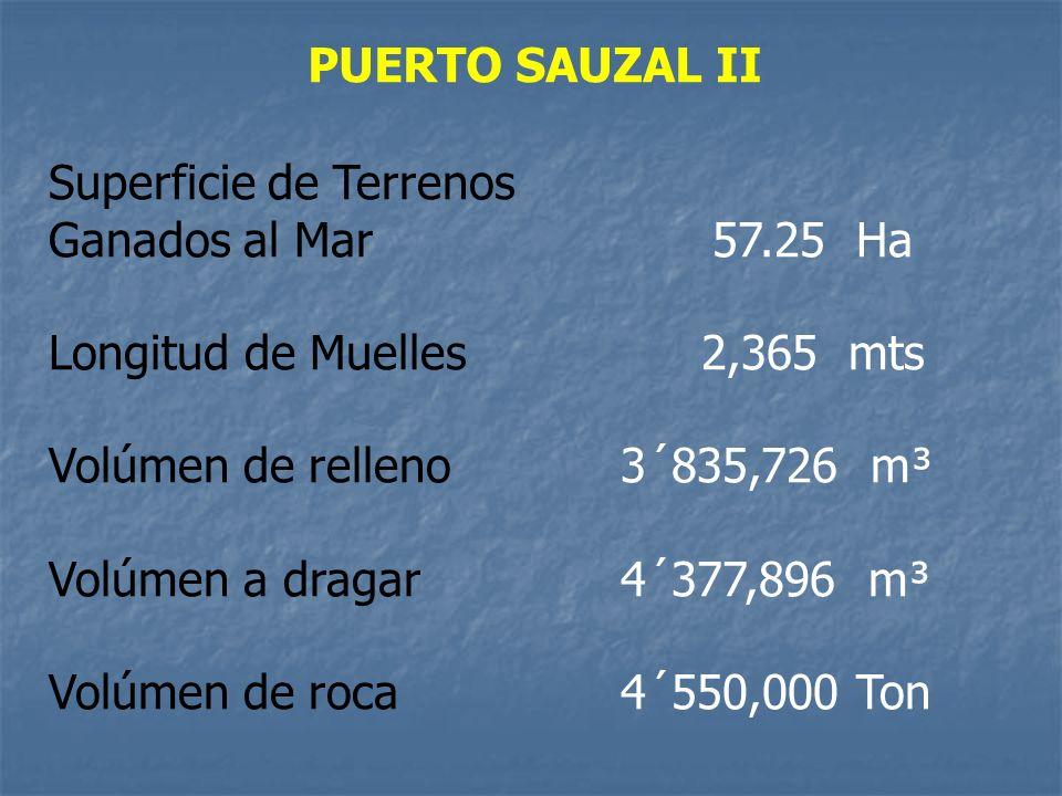 PUERTO SAUZAL II Superficie de Terrenos. Ganados al Mar 57.25 Ha. Longitud de Muelles 2,365 mts.