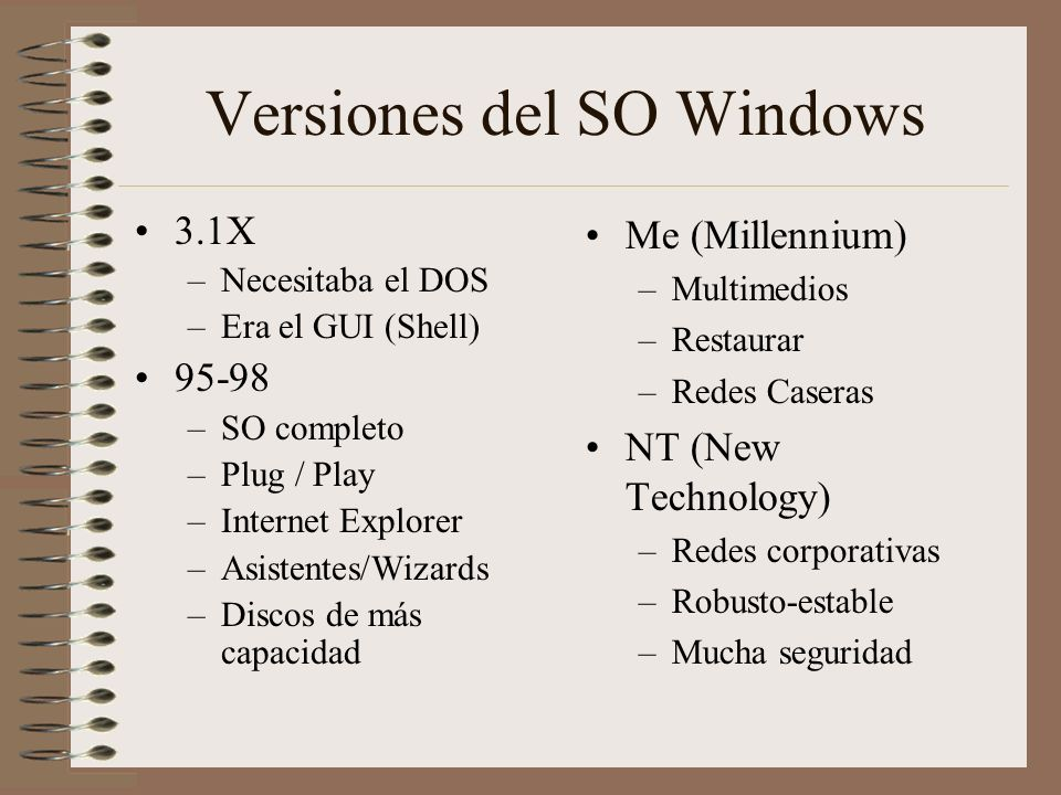 Versiones del SO Windows