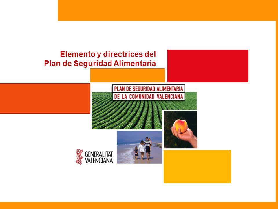 Elemento y directrices del Plan de Seguridad Alimentaria