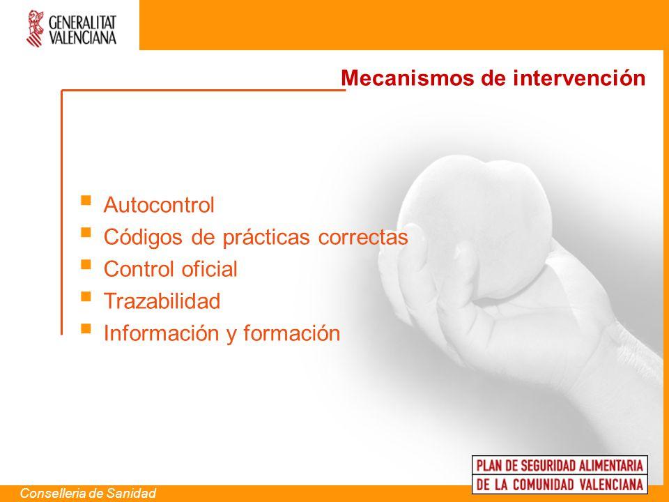 Mecanismos de intervención