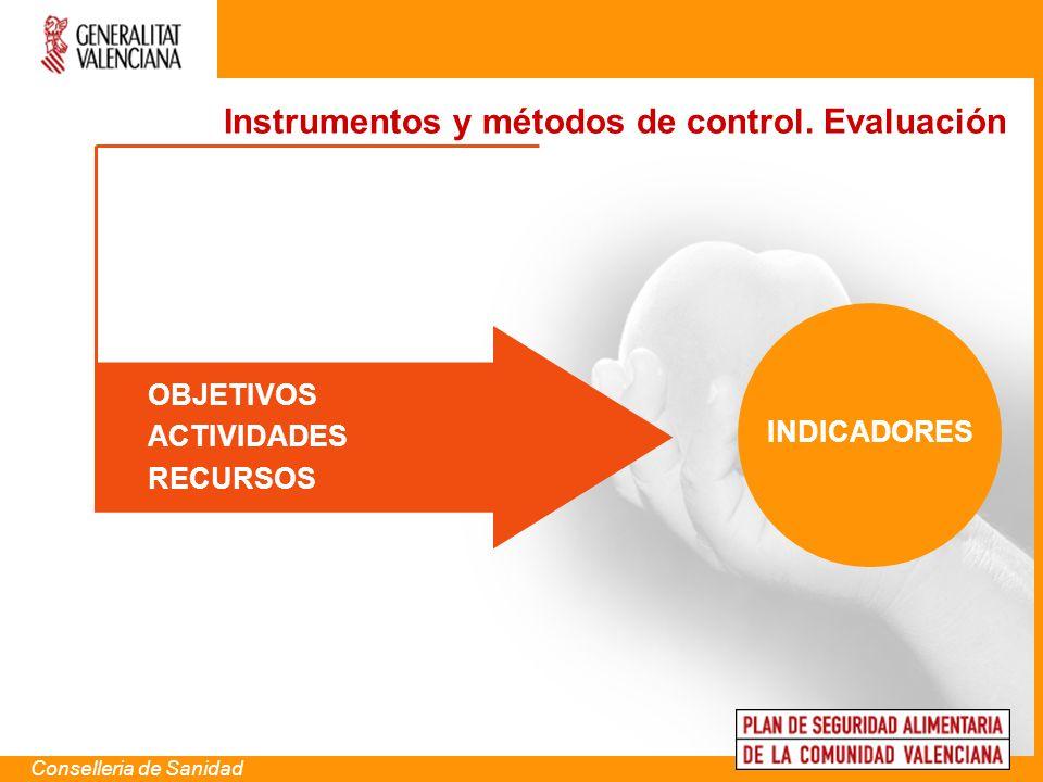 Instrumentos y métodos de control. Evaluación