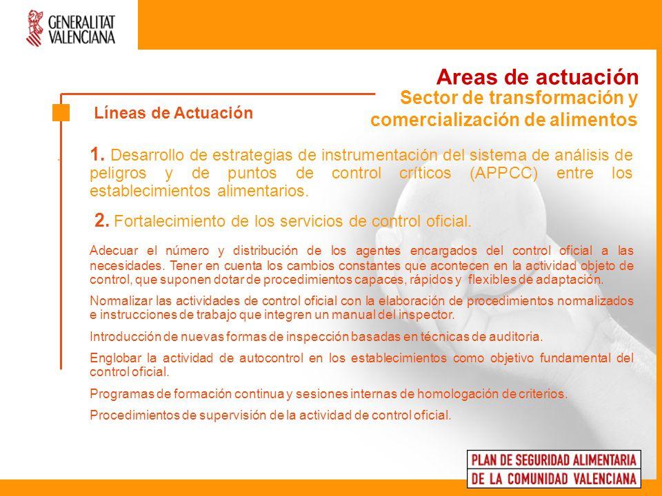 Areas de actuación Sector de transformación y comercialización de alimentos. Líneas de Actuación.