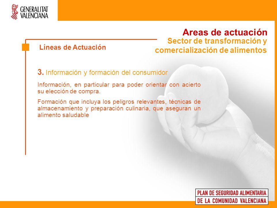 Areas de actuación Sector de transformación y comercialización de alimentos. Líneas de Actuación. 3. Información y formación del consumidor.