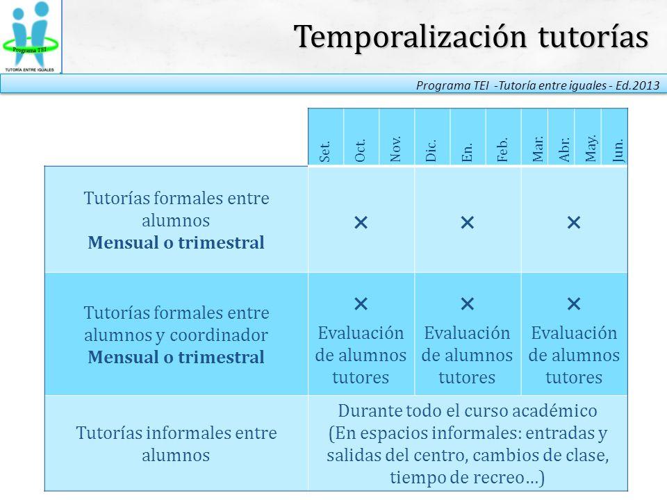 Temporalización tutorías