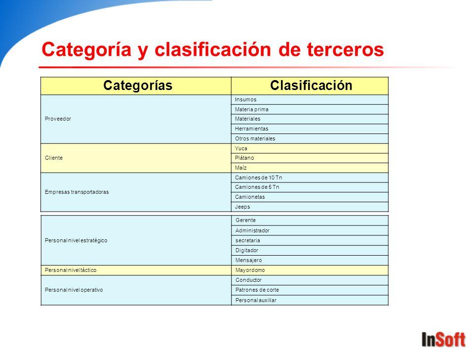 Categoría y clasificación de terceros