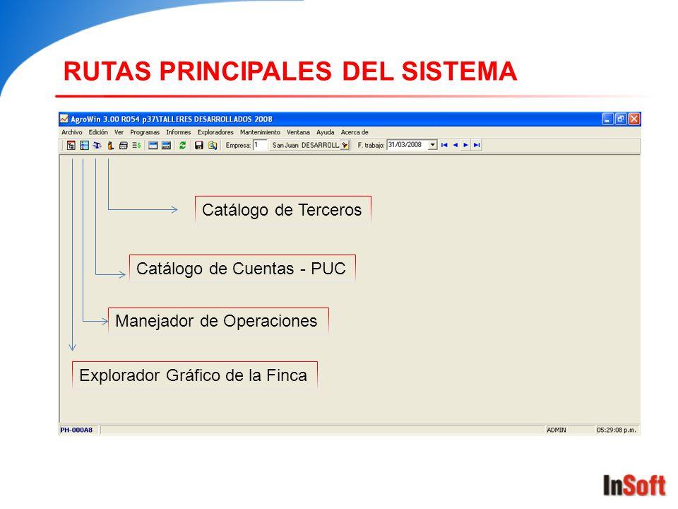 RUTAS PRINCIPALES DEL SISTEMA
