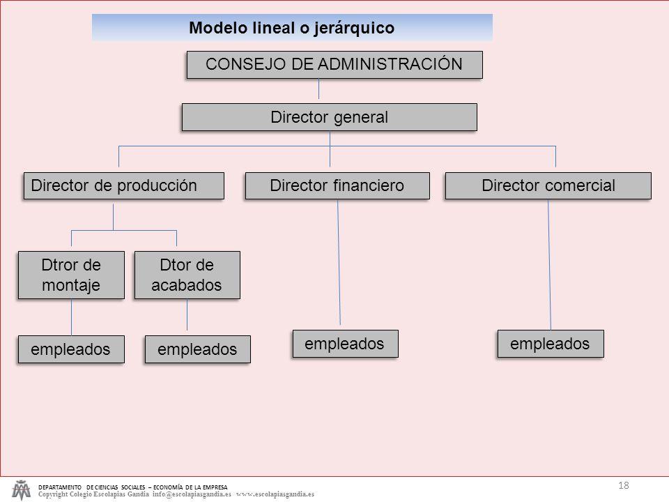 Modelo lineal o jerárquico