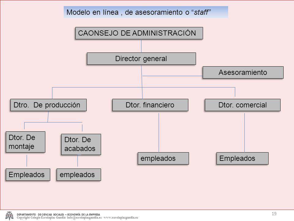Modelo en línea , de asesoramiento o staff