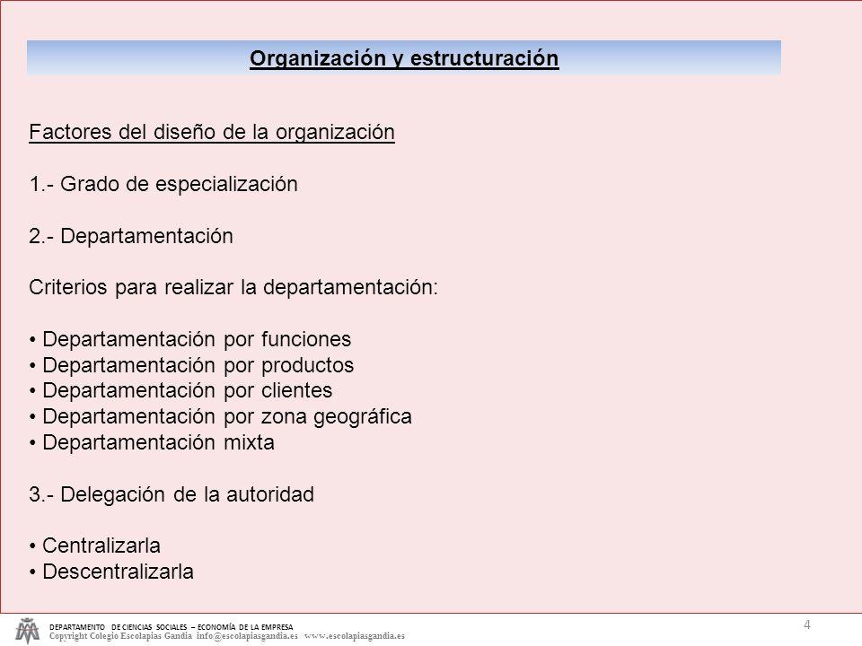 Organización y estructuración