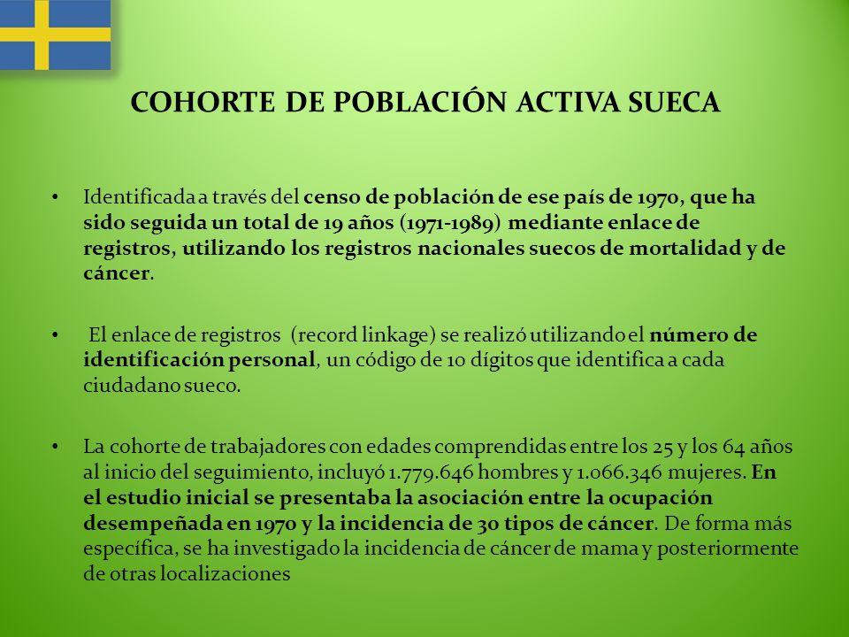 COHORTE DE POBLACIÓN ACTIVA SUECA