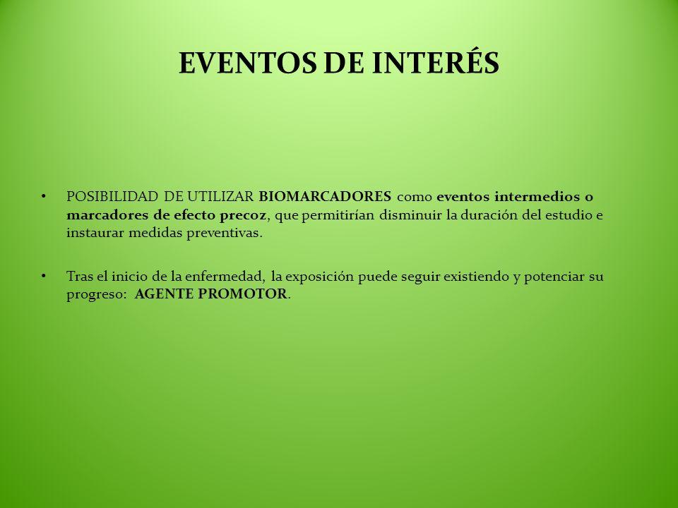 EVENTOS DE INTERÉS