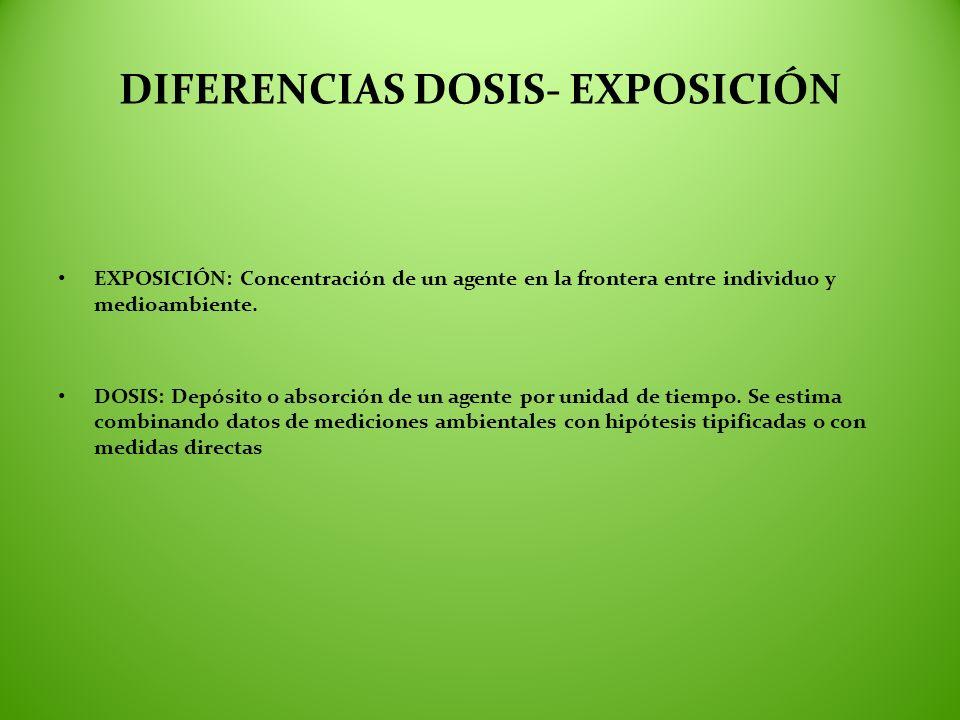 DIFERENCIAS DOSIS- EXPOSICIÓN
