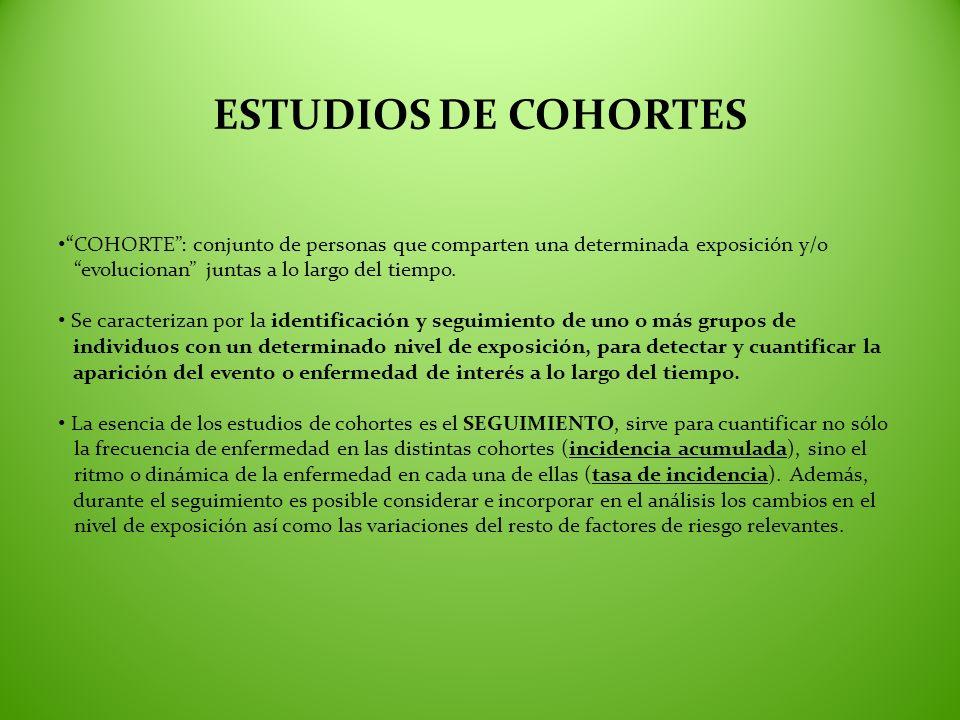 ESTUDIOS DE COHORTES COHORTE : conjunto de personas que comparten una determinada exposición y/o. evolucionan juntas a lo largo del tiempo.