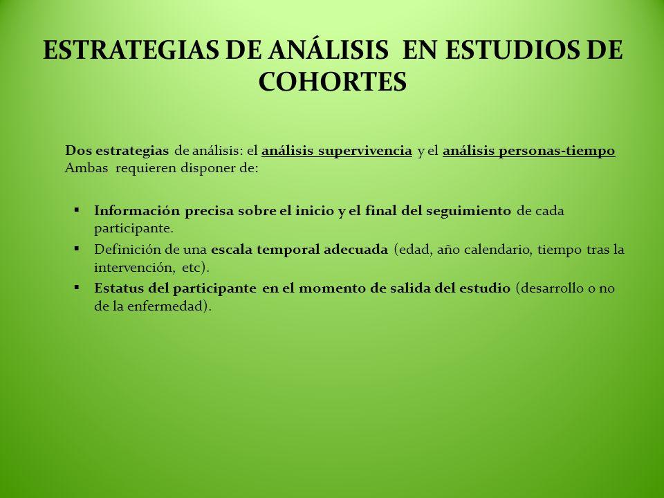 ESTRATEGIAS DE ANÁLISIS EN ESTUDIOS DE COHORTES