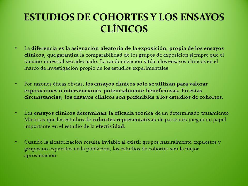 ESTUDIOS DE COHORTES Y LOS ENSAYOS CLÍNICOS