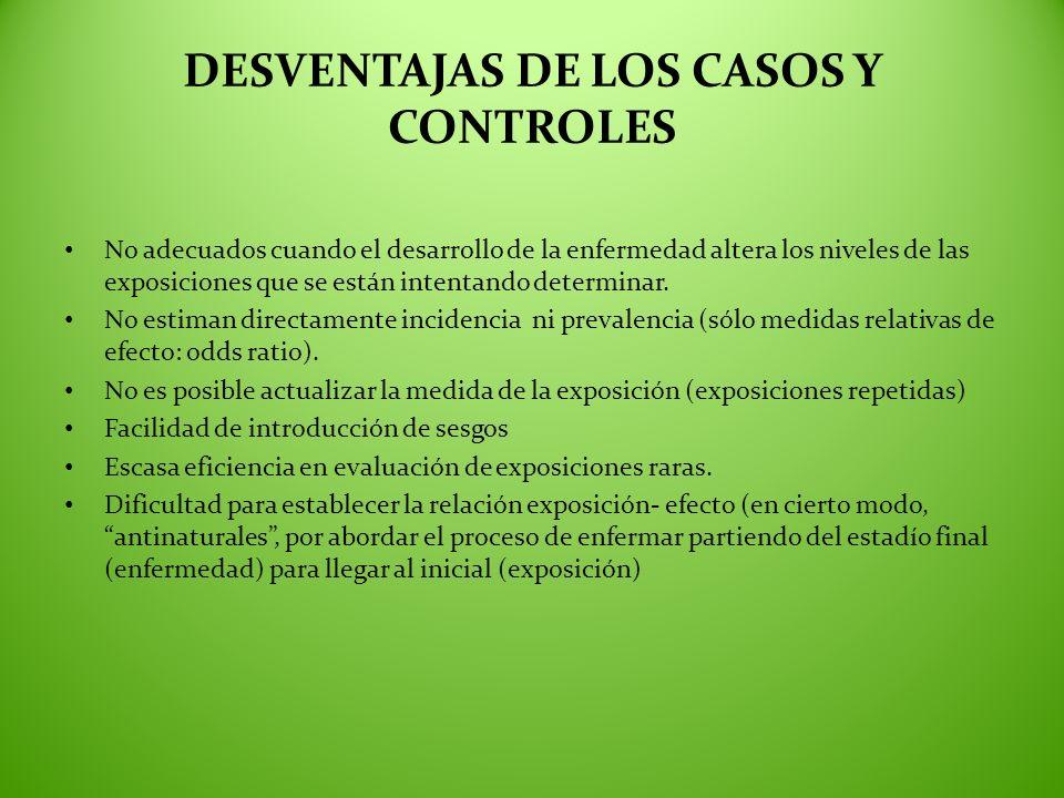 DESVENTAJAS DE LOS CASOS Y CONTROLES