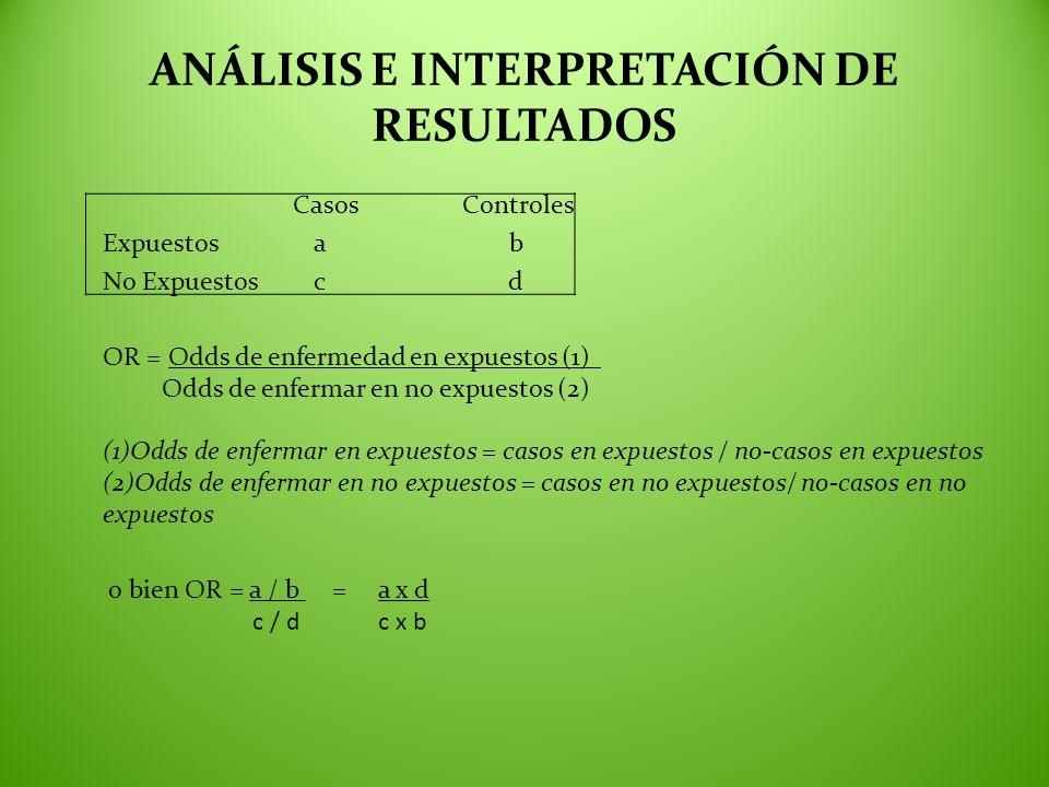 ANÁLISIS E INTERPRETACIÓN DE RESULTADOS