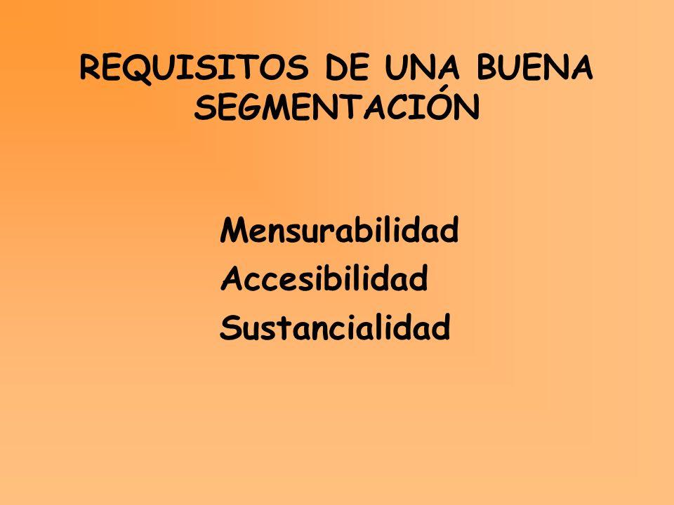 REQUISITOS DE UNA BUENA SEGMENTACIÓN