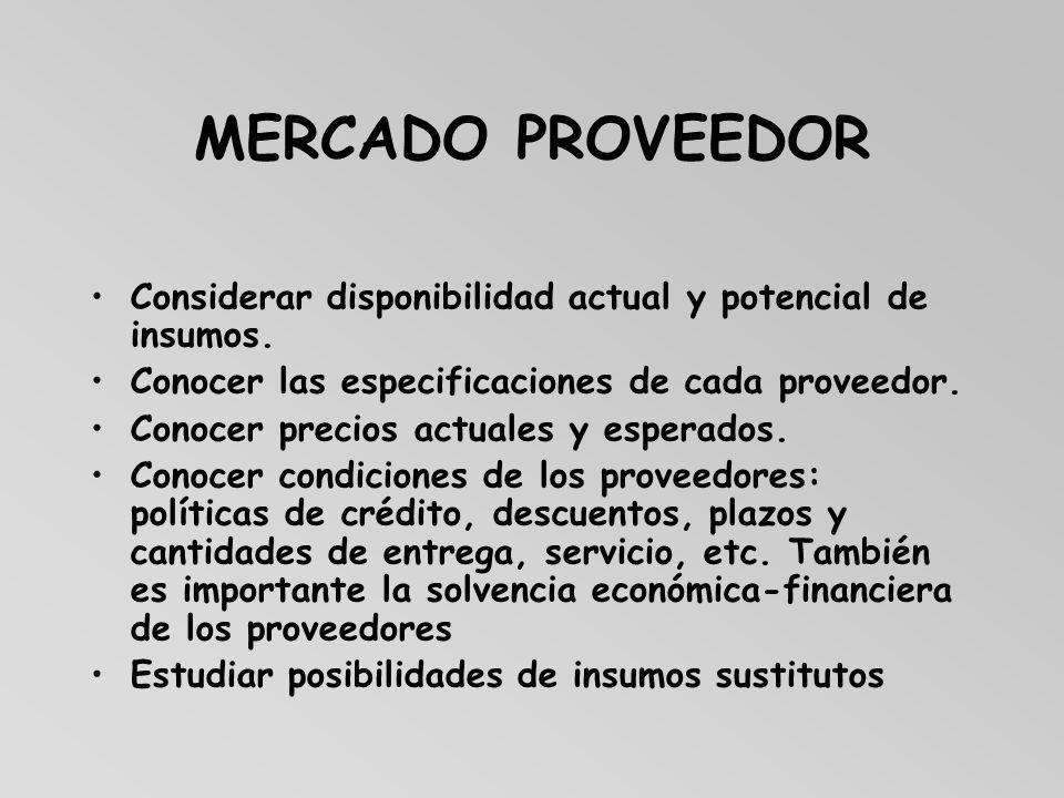 MERCADO PROVEEDOR Considerar disponibilidad actual y potencial de insumos. Conocer las especificaciones de cada proveedor.