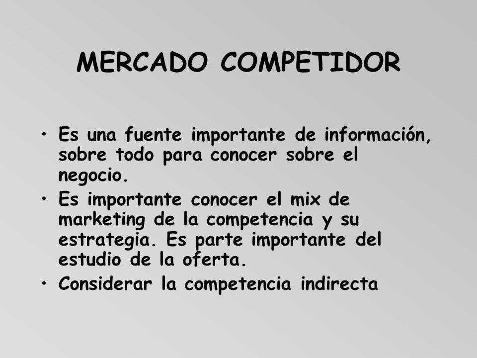MERCADO COMPETIDOR Es una fuente importante de información, sobre todo para conocer sobre el negocio.